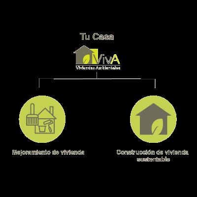 Tu-Casa-VivA--mejoramiento-y-construcción